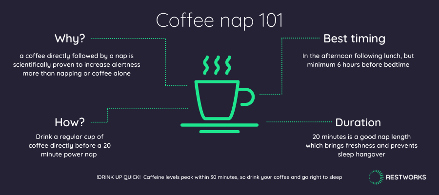coffee nap